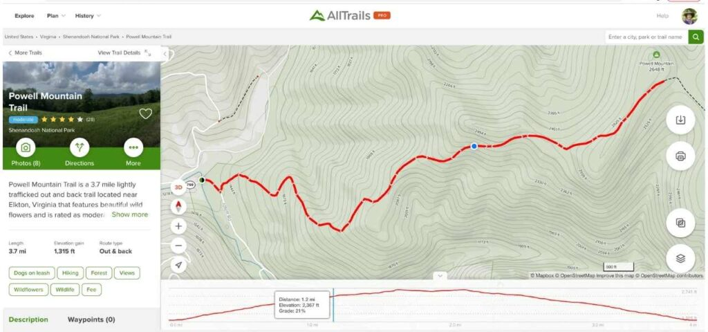 View of the All Trails Hiking Map that allows you to see the elevation gain and grade of an incline.
